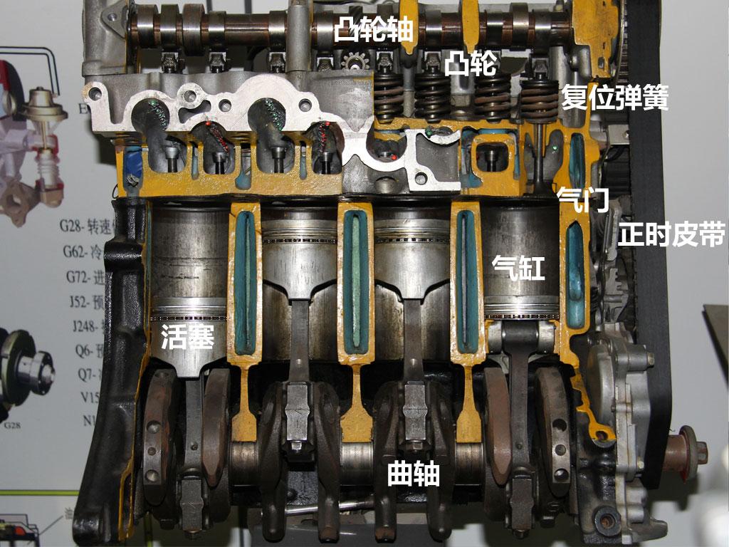 发动机主要部件 车讯网汽车讲堂系列41
