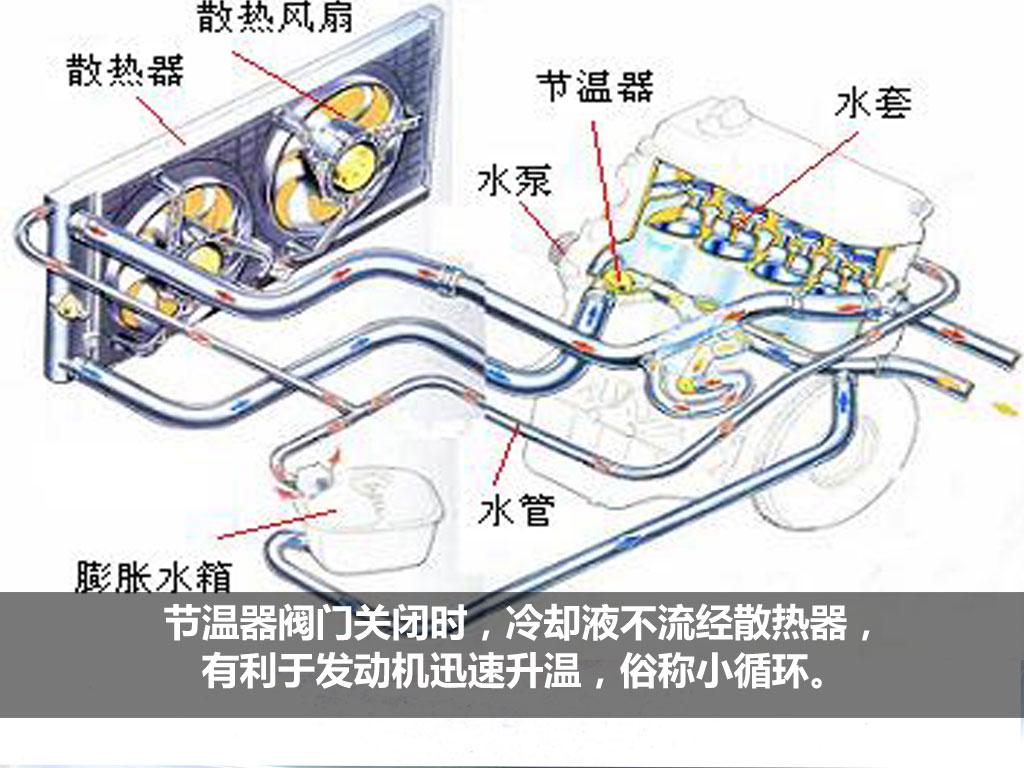 汽车发动机部件图解